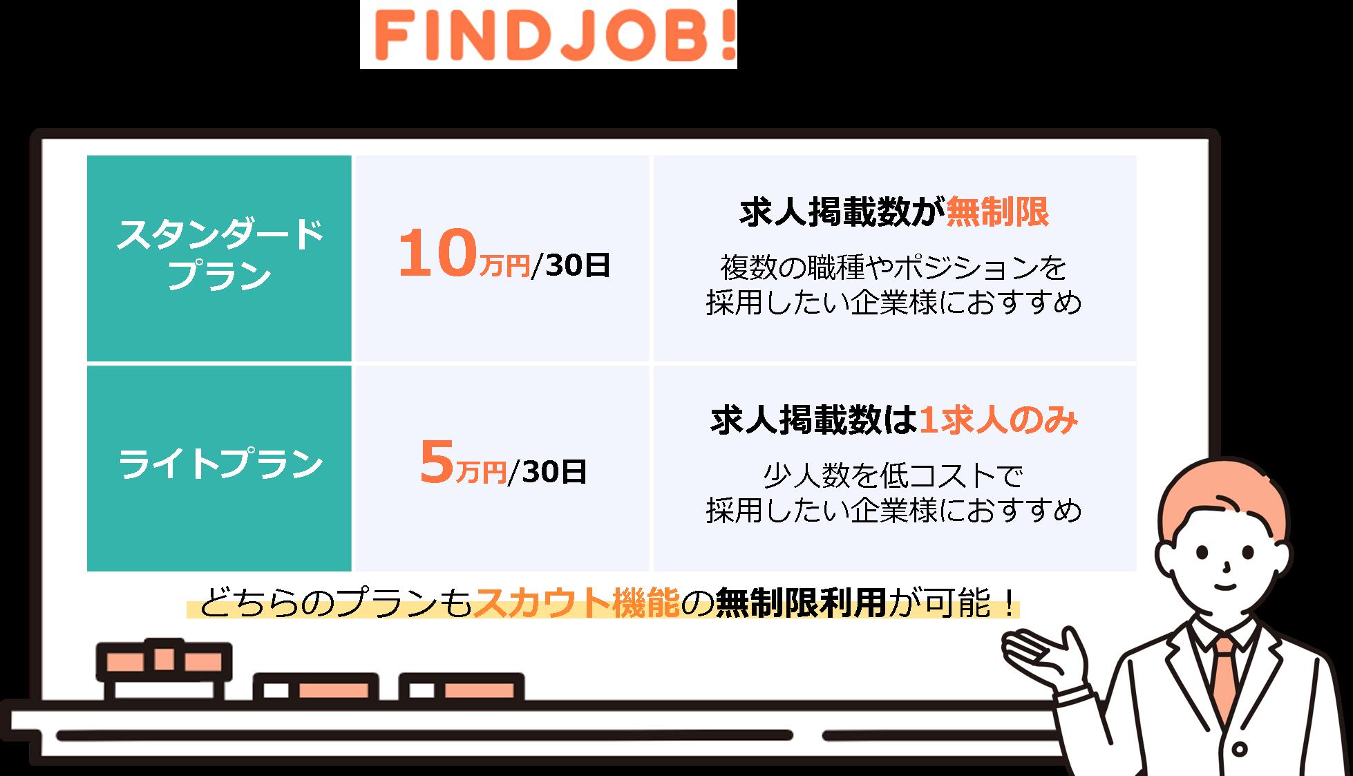 FIND JOB! の掲載料金