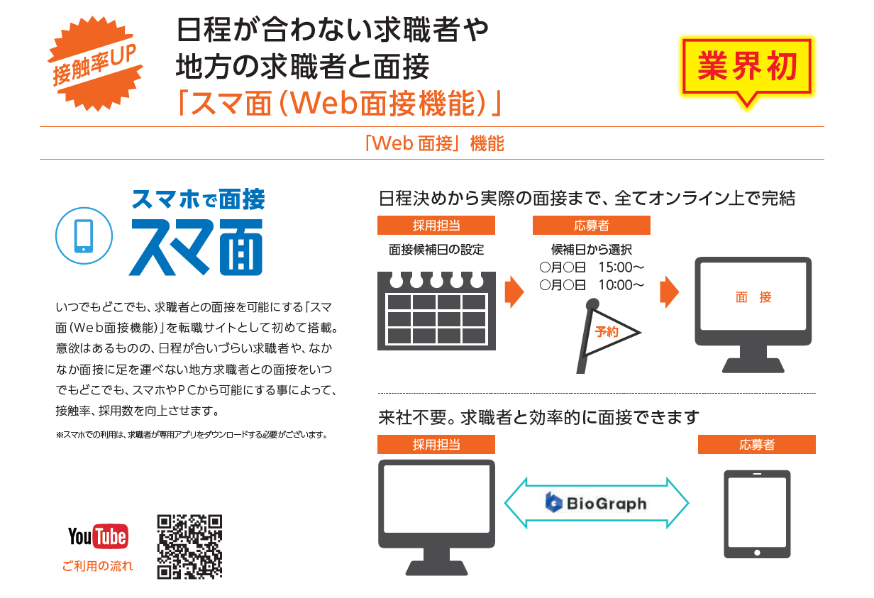 業界初のWeb面接機能「スマ面」