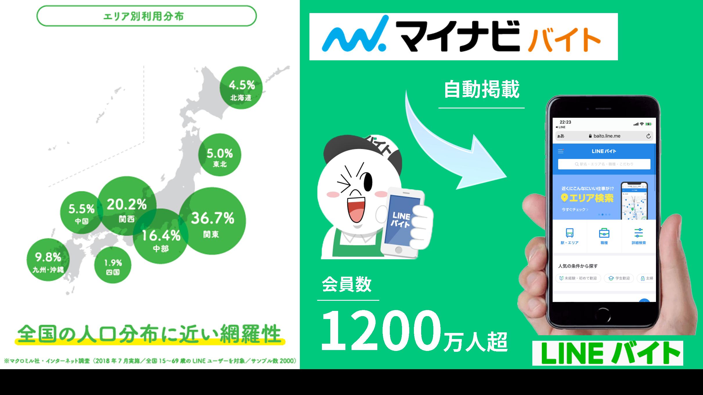 「LINEバイト」にも無料同時掲載!